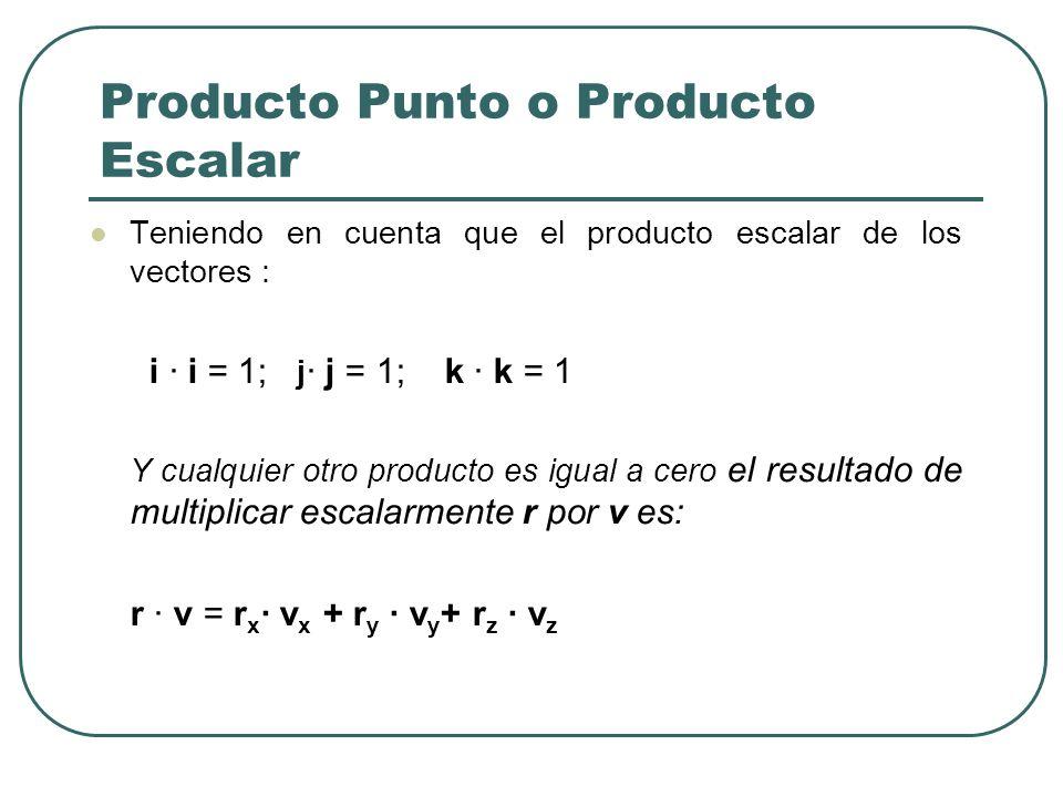 Producto Punto o Producto Escalar Teniendo en cuenta que el producto escalar de los vectores : i · i = 1; j · j = 1; k · k = 1 Y cualquier otro produc