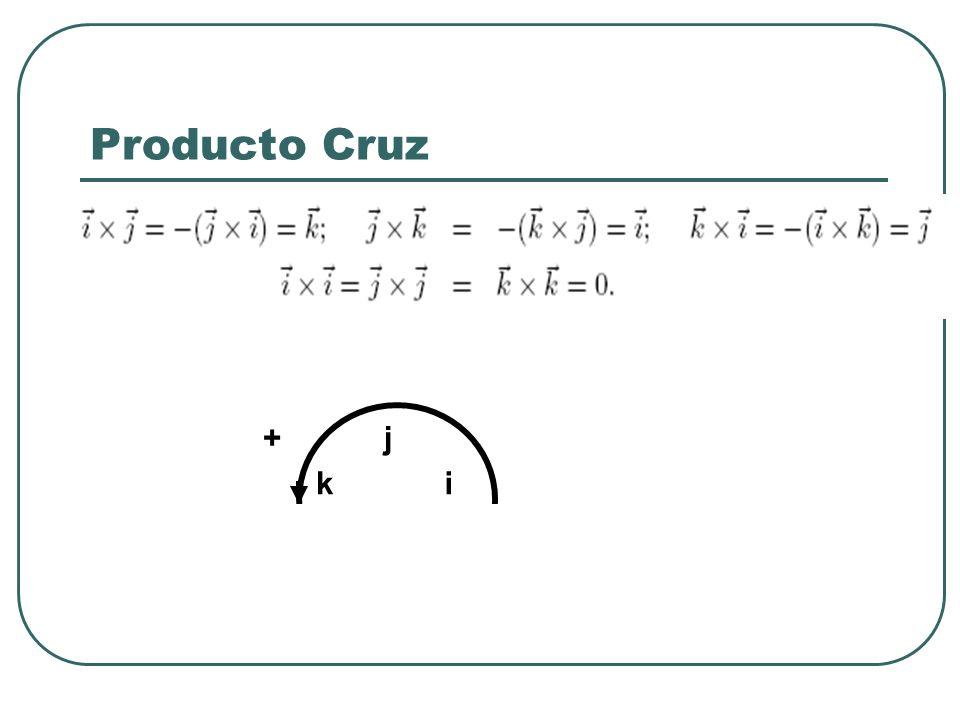 Producto Cruz i j k +