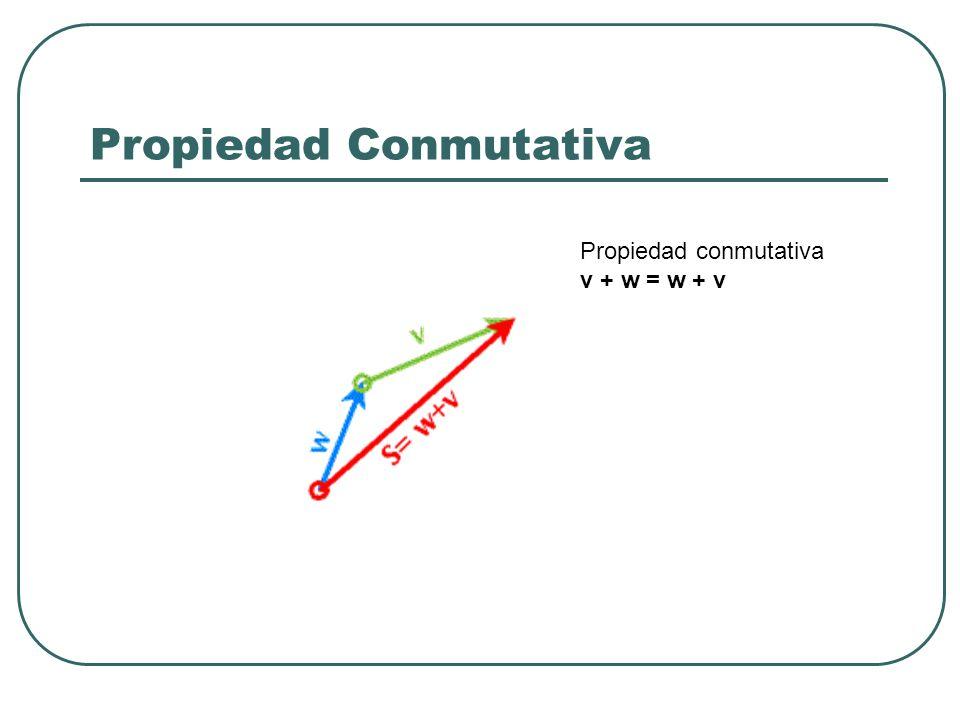 Propiedad Conmutativa Propiedad conmutativa v + w = w + v