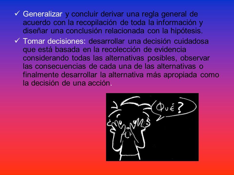 Generalizar y concluir derivar una regla general de acuerdo con la recopilación de toda la información y diseñar una conclusión relacionada con la hip