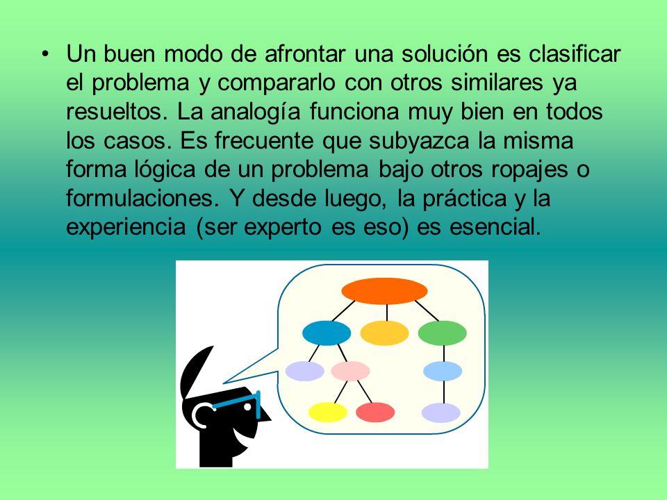Un buen modo de afrontar una solución es clasificar el problema y compararlo con otros similares ya resueltos. La analogía funciona muy bien en todos