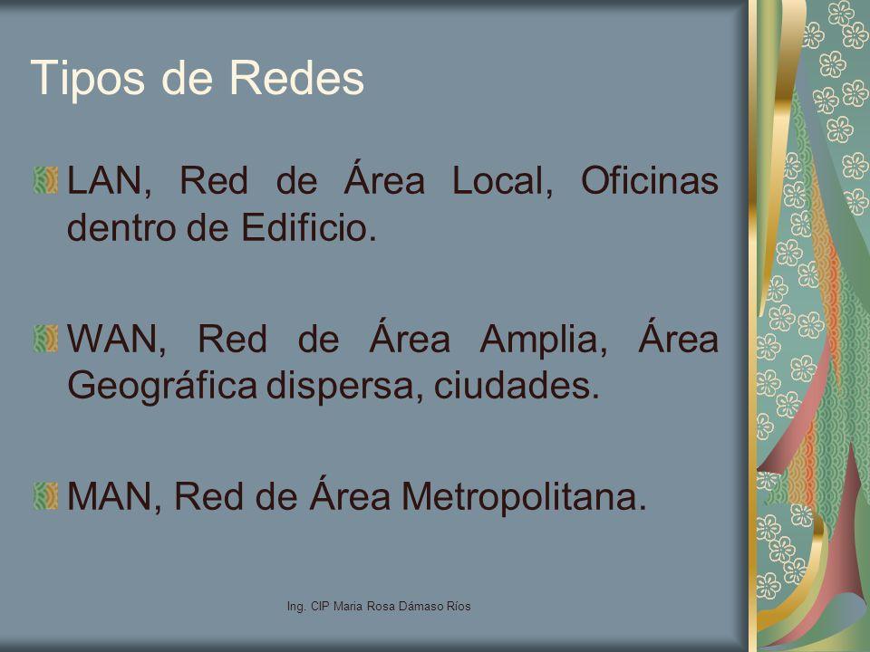 Ing. CIP Maria Rosa Dámaso Ríos Tipos de Redes LAN, Red de Área Local, Oficinas dentro de Edificio. WAN, Red de Área Amplia, Área Geográfica dispersa,
