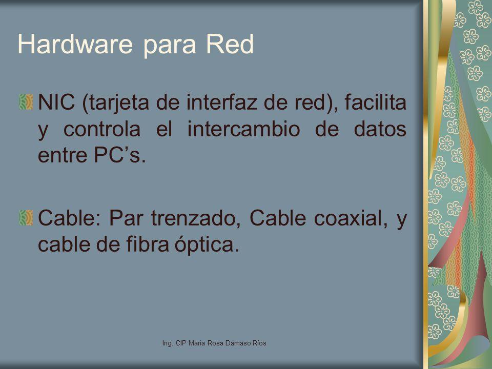 Ing. CIP Maria Rosa Dámaso Ríos Hardware para Red NIC (tarjeta de interfaz de red), facilita y controla el intercambio de datos entre PCs. Cable: Par