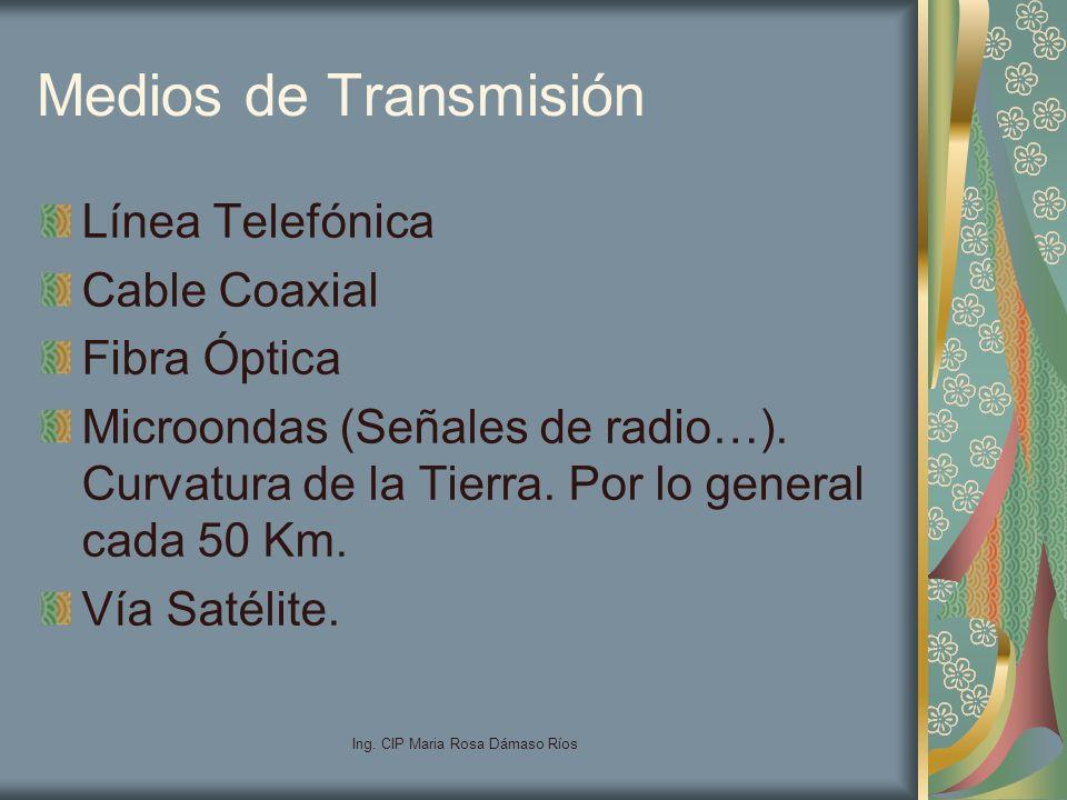 Ing. CIP Maria Rosa Dámaso Ríos Medios de Transmisión Línea Telefónica Cable Coaxial Fibra Óptica Microondas (Señales de radio…). Curvatura de la Tier