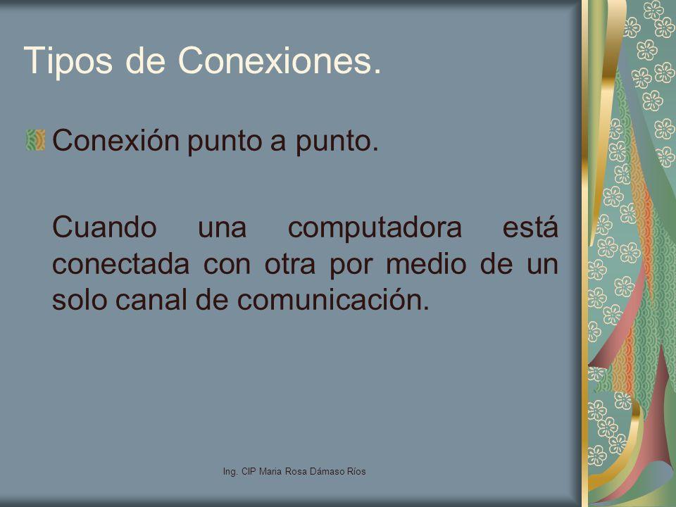 Ing. CIP Maria Rosa Dámaso Ríos Tipos de Conexiones. Conexión punto a punto. Cuando una computadora está conectada con otra por medio de un solo canal