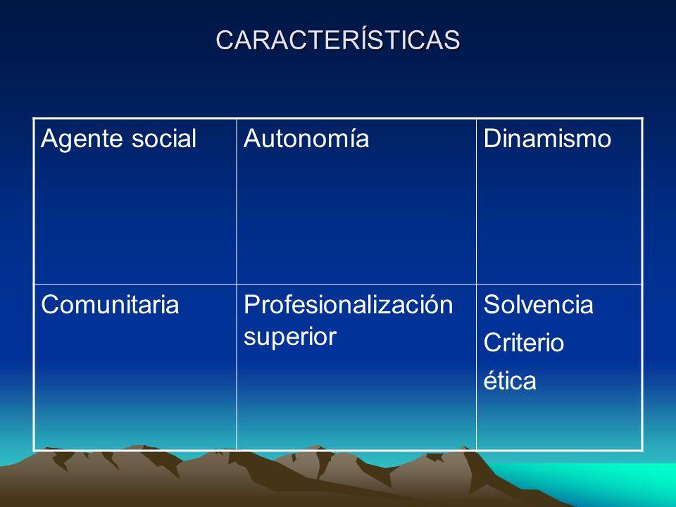CARACTERÍSTICAS Agente socialAutonomíaDinamismo ComunitariaProfesionalización superior Solvencia Criterio ética