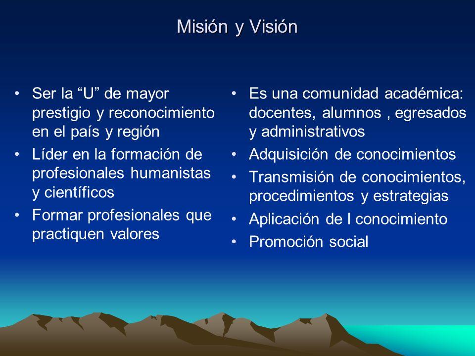 Misión y Visión Ser la U de mayor prestigio y reconocimiento en el país y región Líder en la formación de profesionales humanistas y científicos Forma