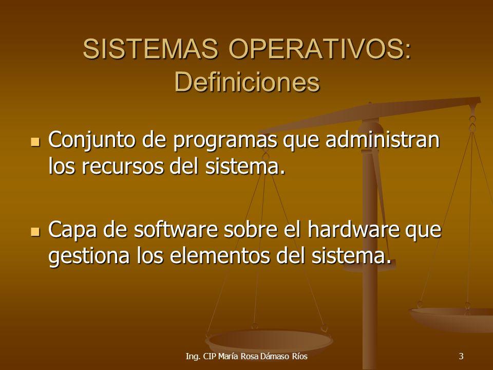 Ing.CIP María Rosa Dámaso Ríos24 TIPOS DE SIST. OPERATIVOS Sistema Operativo Multiproceso.