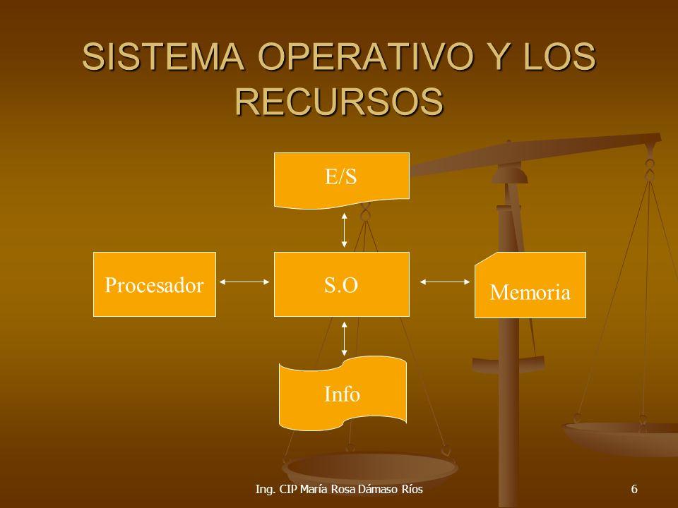 Ing.CIP María Rosa Dámaso Ríos17 Administración del Hardware Gestión del procesador.