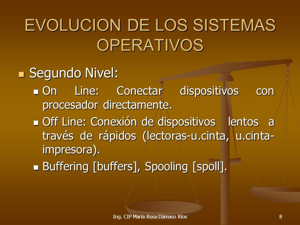 Ing.CIP María Rosa Dámaso Ríos29 SISTEMAS OPERATIVOS: WINDOWS NT S.O.