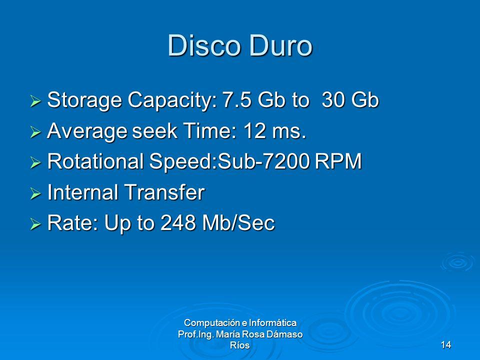 Computación e Informática Prof.Ing. María Rosa Dámaso Ríos14 Disco Duro Storage Capacity: 7.5 Gb to 30 Gb Storage Capacity: 7.5 Gb to 30 Gb Average se