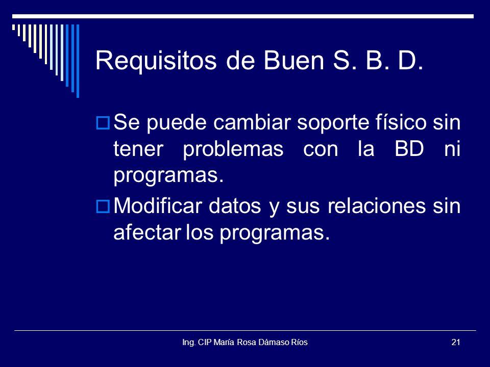 Ing. CIP María Rosa Dámaso Ríos21 Requisitos de Buen S. B. D. Se puede cambiar soporte físico sin tener problemas con la BD ni programas. Modificar da