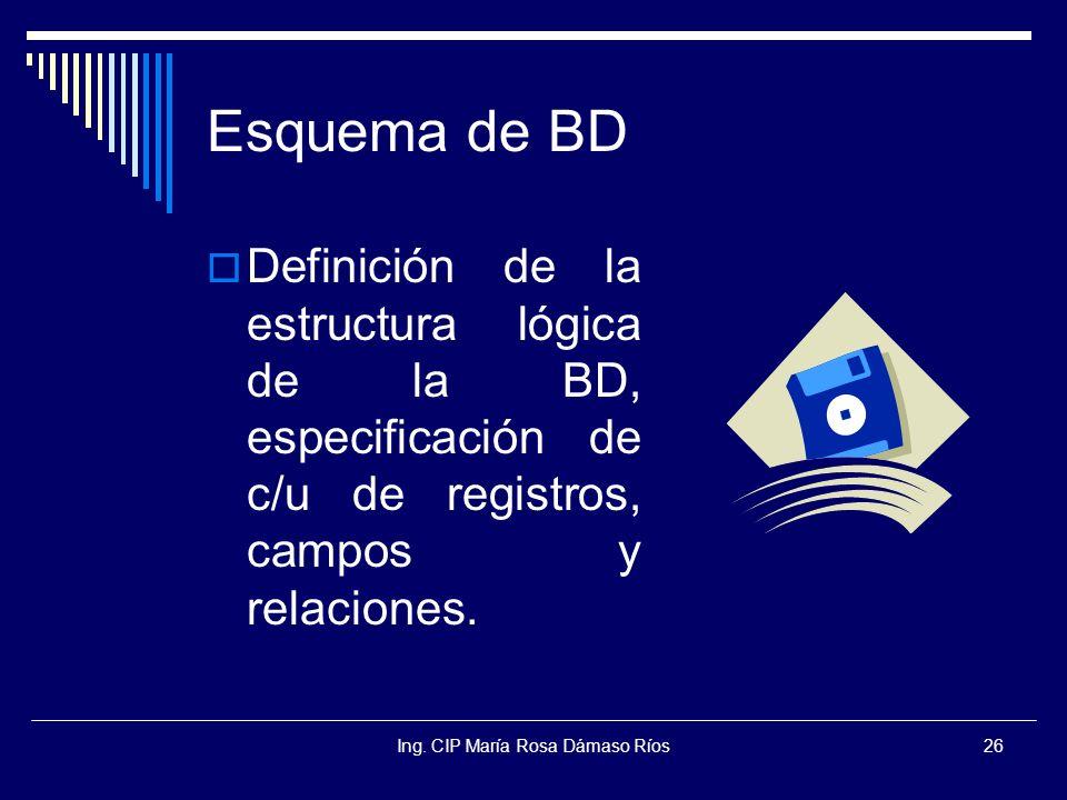 Ing. CIP María Rosa Dámaso Ríos26 Esquema de BD Definición de la estructura lógica de la BD, especificación de c/u de registros, campos y relaciones.