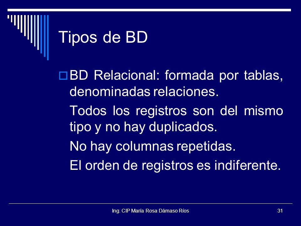 Ing. CIP María Rosa Dámaso Ríos31 Tipos de BD BD Relacional: formada por tablas, denominadas relaciones. Todos los registros son del mismo tipo y no h