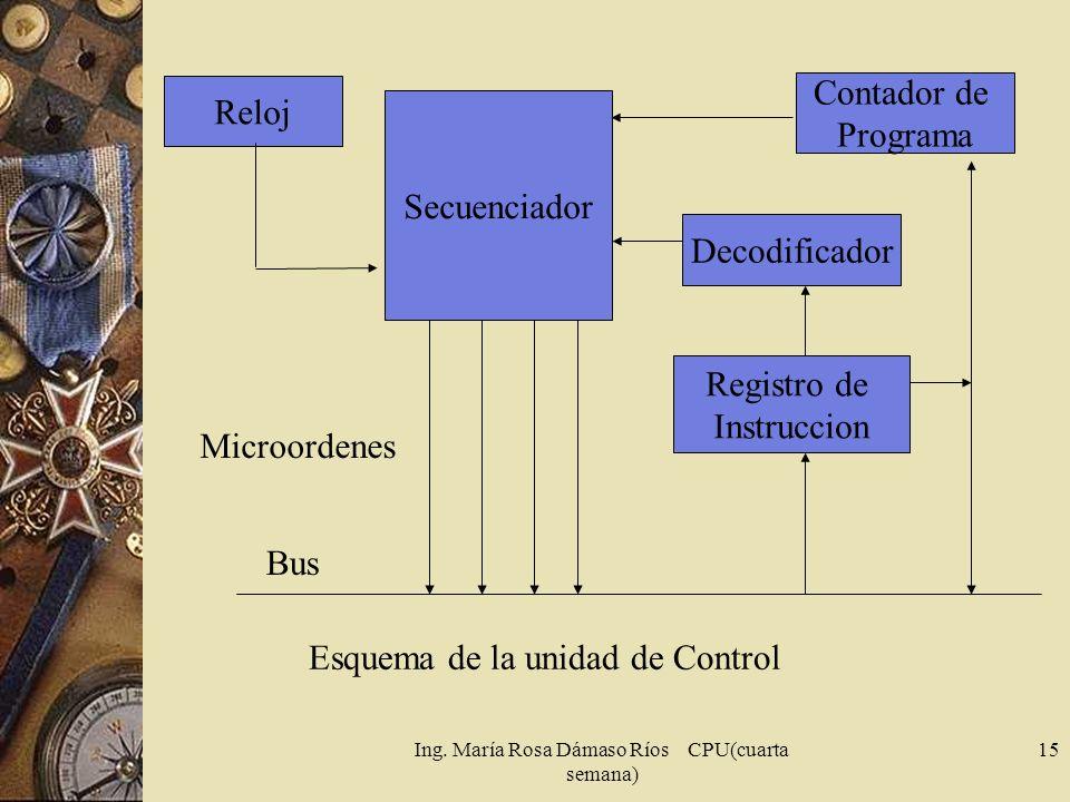 Ing. María Rosa Dámaso Ríos CPU(cuarta semana) 15 Reloj Secuenciador Decodificador Registro de Instruccion Contador de Programa Microordenes Bus Esque