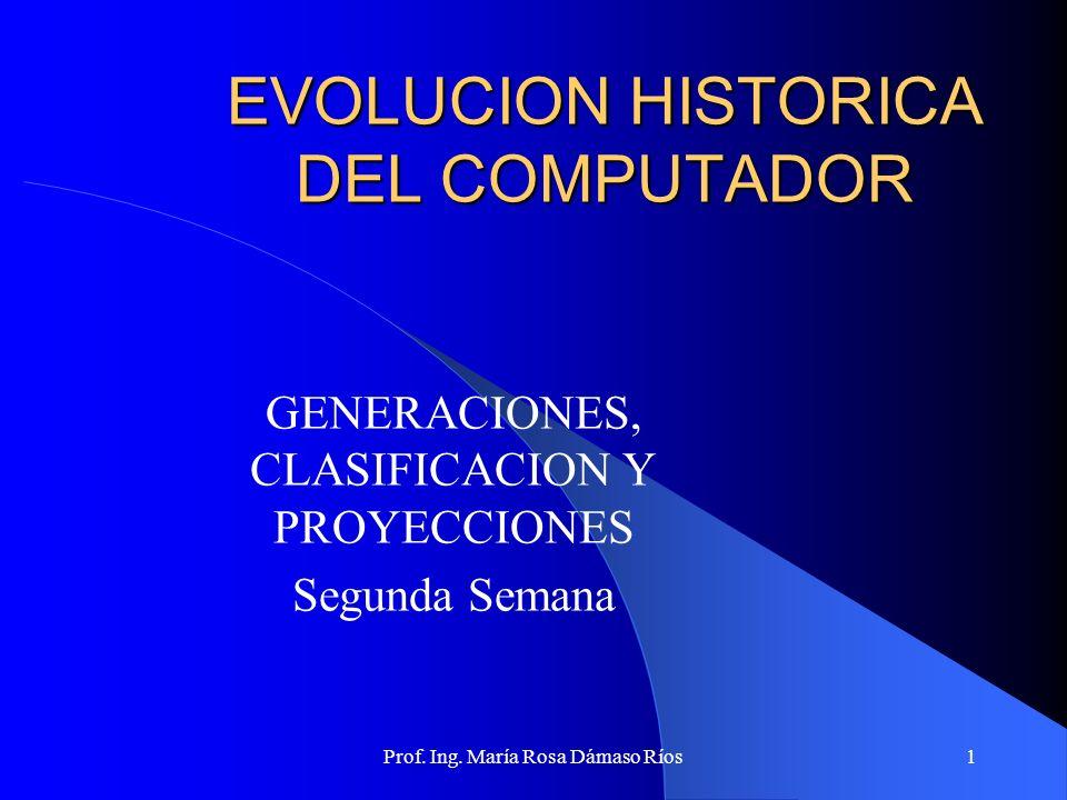Prof.Ing. María Rosa Dámaso Ríos11 Cuarta Generación (1971-...) Microprocesador.