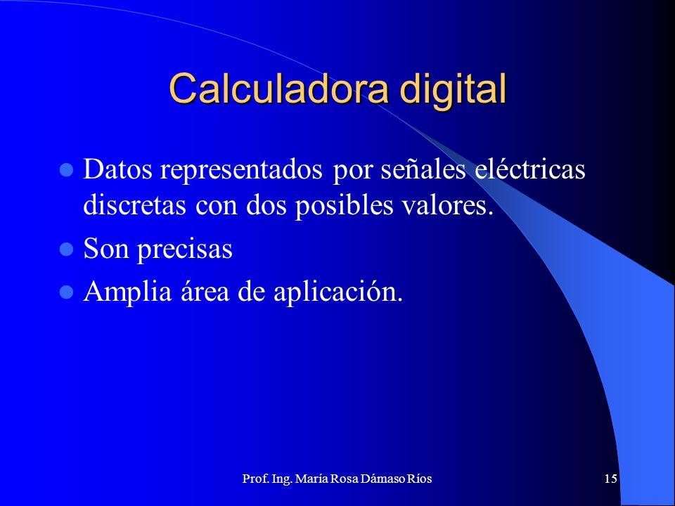 Prof. Ing. María Rosa Dámaso Ríos14 Calculadora Analógica Los datos se representan por señales eléctricas proporcionales a los valores de Variables. R