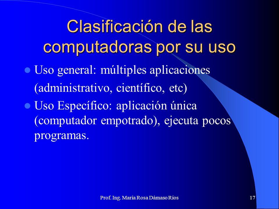 Prof. Ing. María Rosa Dámaso Ríos16 Calculadora Hibrida Posee unidades tanto de tipo analógico Como también las de tipo digital. La entrada puede ser