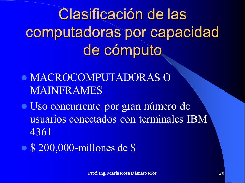 Prof. Ing. María Rosa Dámaso Ríos19 Clasificación de las computadoras por capacidad de cómputo MACROCOMPUTADORAS O MAINFRAMES -Uso general: procesamie