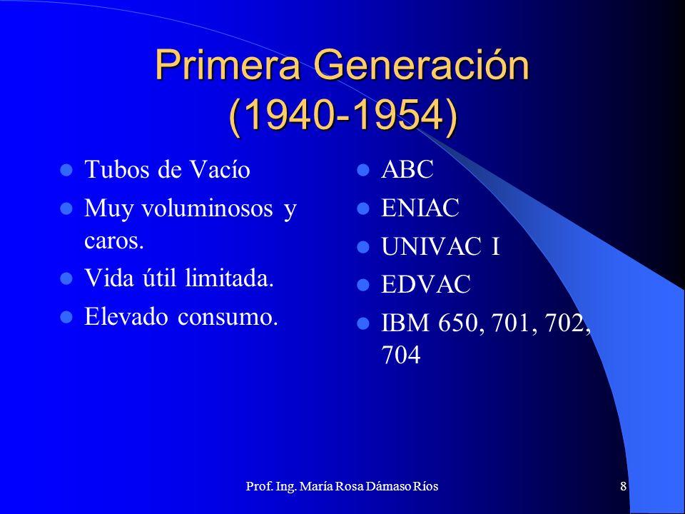 Prof. Ing. María Rosa Dámaso Ríos7 Antecedentes Investigar : El telar de Jacquard. Máquina de diferencias de Babbage. La máquina analítica de Babbage.