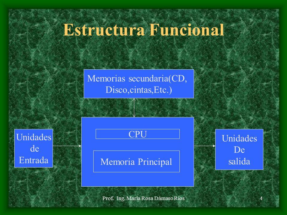 Prof. Ing. María Rosa Dámaso Ríos3 Componentes funcionales Sabemos que Hardware se refiere a componente físico. Aquí analizaremos cada componente que
