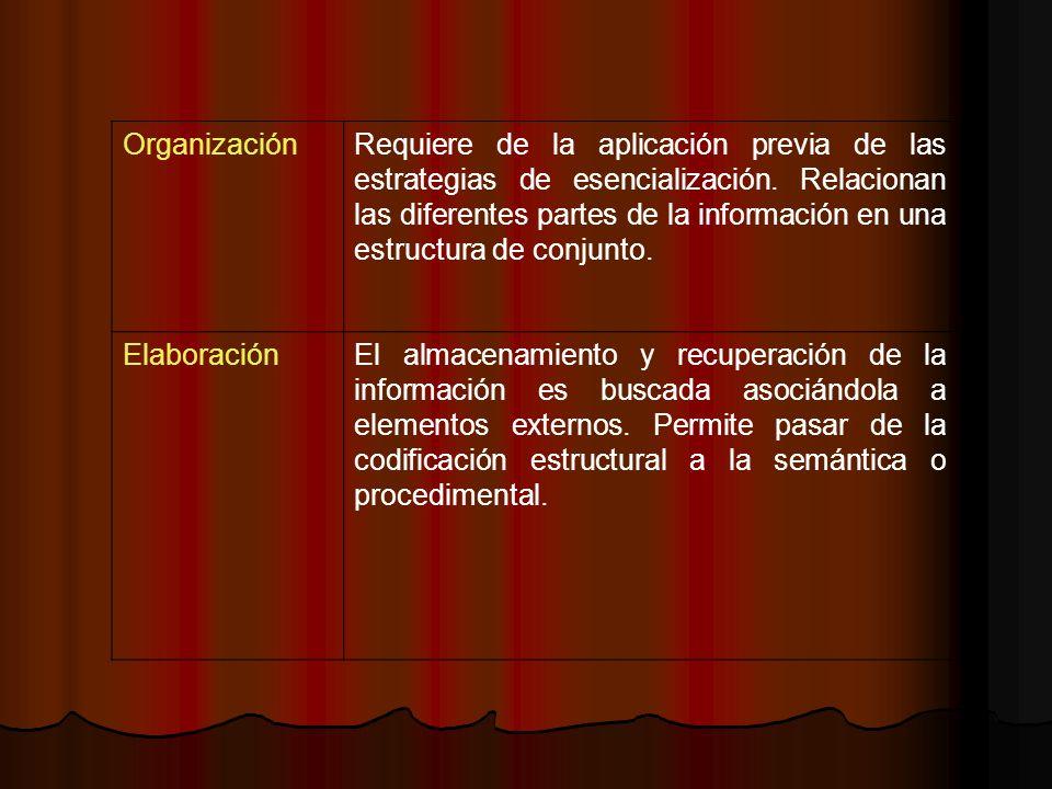 OrganizaciónRequiere de la aplicación previa de las estrategias de esencialización. Relacionan las diferentes partes de la información en una estructu