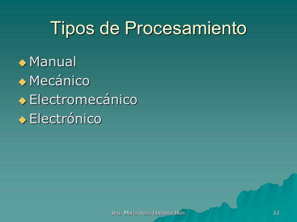 Ing. María Rosa Dámaso Ríos 11 Modelo Ampliado Almacen EntradaProcesoSalida Retroalimentación