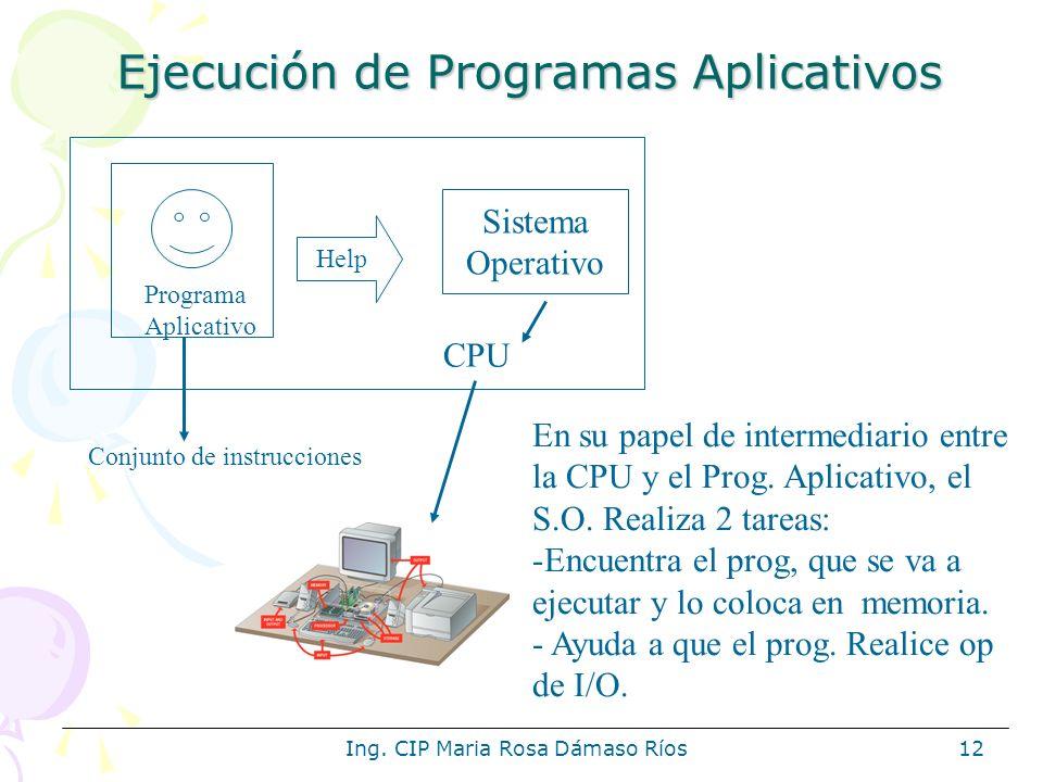 Ing. CIP Maria Rosa Dámaso Ríos12 Ejecución de Programas Aplicativos Programa Aplicativo Help Sistema Operativo CPU Conjunto de instrucciones En su pa