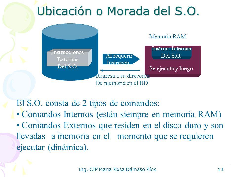 Ing. CIP Maria Rosa Dámaso Ríos14 Ubicación o Morada del S.O. El S.O. consta de 2 tipos de comandos: Comandos Internos (están siempre en memoria RAM)