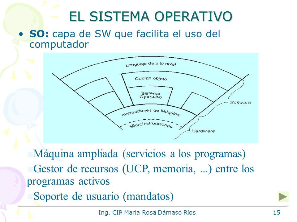 Ing. CIP Maria Rosa Dámaso Ríos15 EL SISTEMA OPERATIVO SO: capa de SW que facilita el uso del computador Máquina ampliada (servicios a los programas)