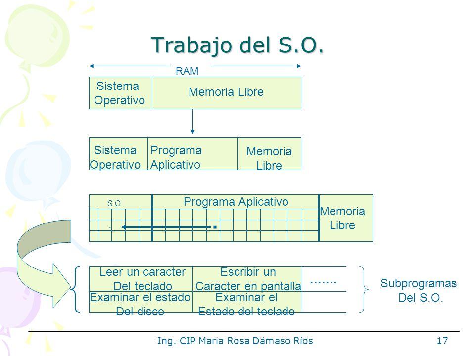 Ing. CIP Maria Rosa Dámaso Ríos17 Trabajo del S.O. Sistema Operativo Programa Aplicativo Memoria Libre RAM Sistema Operativo Memoria Libre S.O. Progra