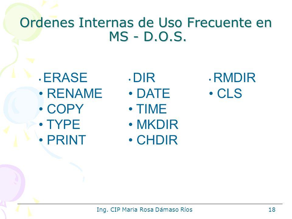 Ing. CIP Maria Rosa Dámaso Ríos18 Ordenes Internas de Uso Frecuente en MS - D.O.S. ERASE RENAME COPY TYPE PRINT DIR DATE TIME MKDIR CHDIR RMDIR CLS