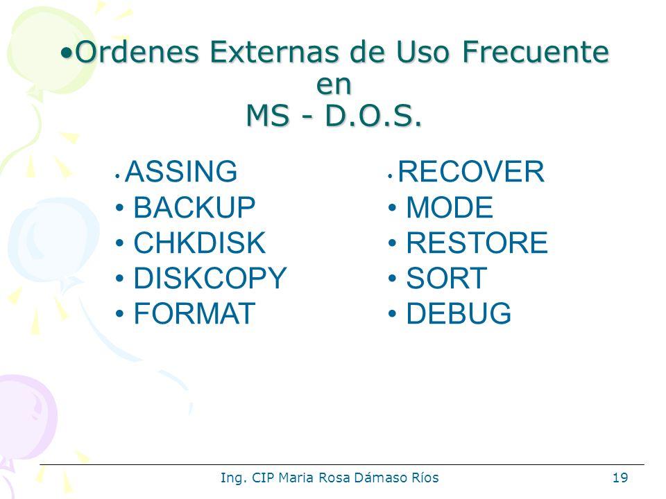 Ing. CIP Maria Rosa Dámaso Ríos19 Ordenes Externas de Uso Frecuente en MS - D.O.S.Ordenes Externas de Uso Frecuente en MS - D.O.S. ASSING BACKUP CHKDI