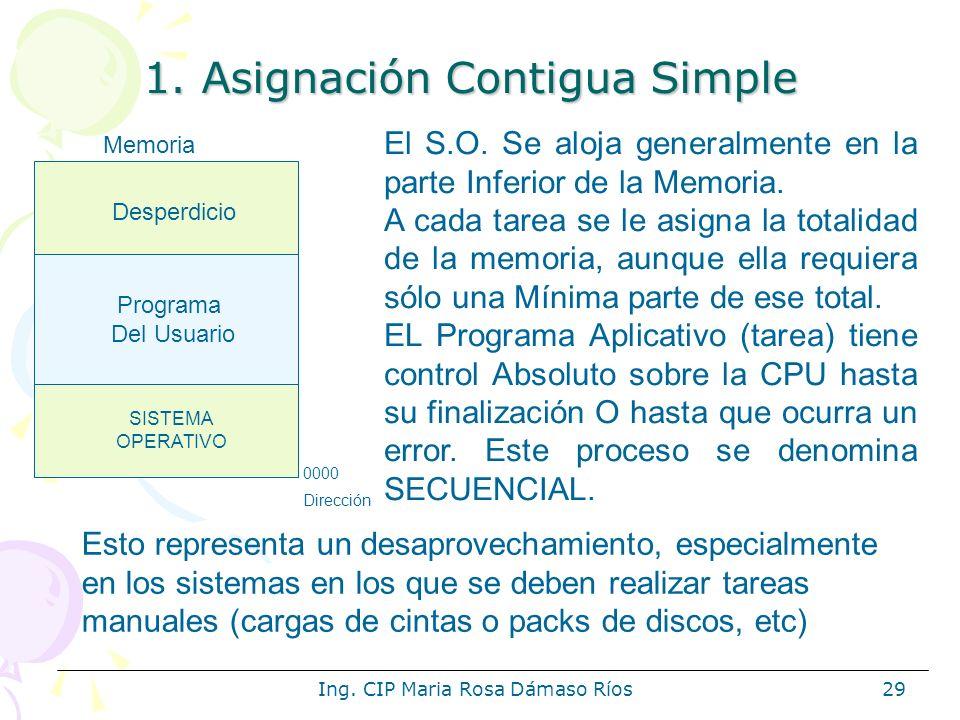 Ing. CIP Maria Rosa Dámaso Ríos29 1. Asignación Contigua Simple El S.O. Se aloja generalmente en la parte Inferior de la Memoria. A cada tarea se le a