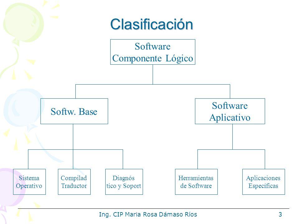 Ing. CIP Maria Rosa Dámaso Ríos3 Clasificación Clasificación Software Componente Lógico Software Aplicativo Softw. Base Sistema Operativo Herramientas