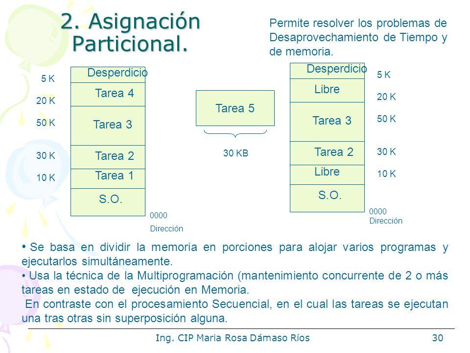Ing. CIP Maria Rosa Dámaso Ríos30 2. Asignación Particional. 0000 Dirección S.O. Tarea 1 Tarea 2 Tarea 3 Tarea 4 Desperdicio 5 K 20 K 50 K 30 K 10 K T