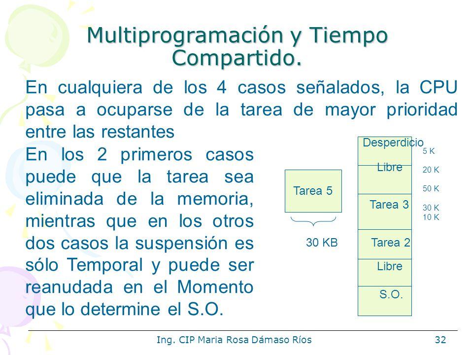 Ing. CIP Maria Rosa Dámaso Ríos32 Multiprogramación y Tiempo Compartido. En cualquiera de los 4 casos señalados, la CPU pasa a ocuparse de la tarea de