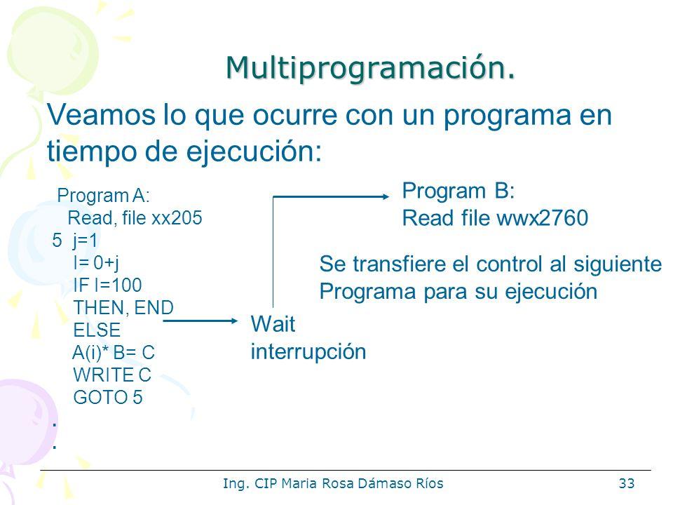 Ing. CIP Maria Rosa Dámaso Ríos33 Multiprogramación. Veamos lo que ocurre con un programa en tiempo de ejecución: Program A: Read, file xx205 5 j=1 I=
