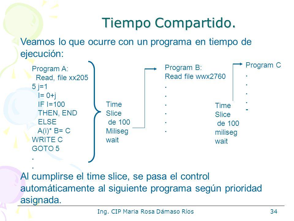 Ing. CIP Maria Rosa Dámaso Ríos34 Tiempo Compartido. Veamos lo que ocurre con un programa en tiempo de ejecución: Al cumplirse el time slice, se pasa