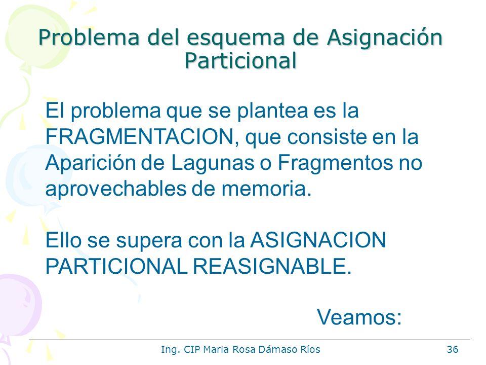 Ing. CIP Maria Rosa Dámaso Ríos36 Problema del esquema de Asignación Particional El problema que se plantea es la FRAGMENTACION, que consiste en la Ap