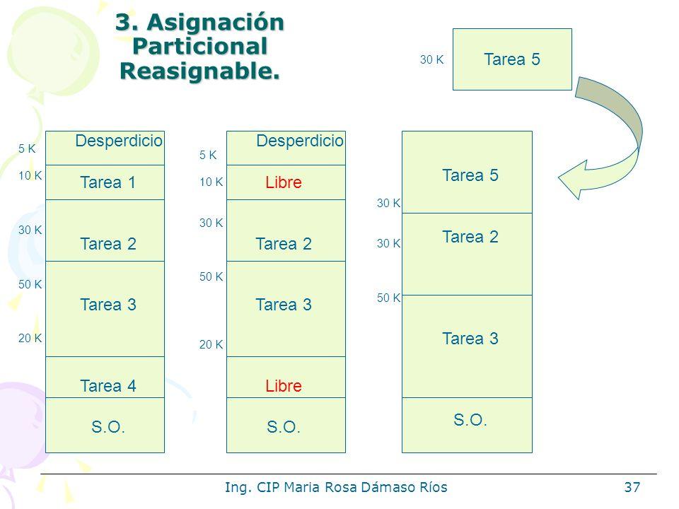 Ing. CIP Maria Rosa Dámaso Ríos37 3. Asignación Particional Reasignable. 5 K 10 K 30 K 50 K 20 K Desperdicio Tarea 1 Tarea 2 Tarea 3 Tarea 4 S.O. 5 K