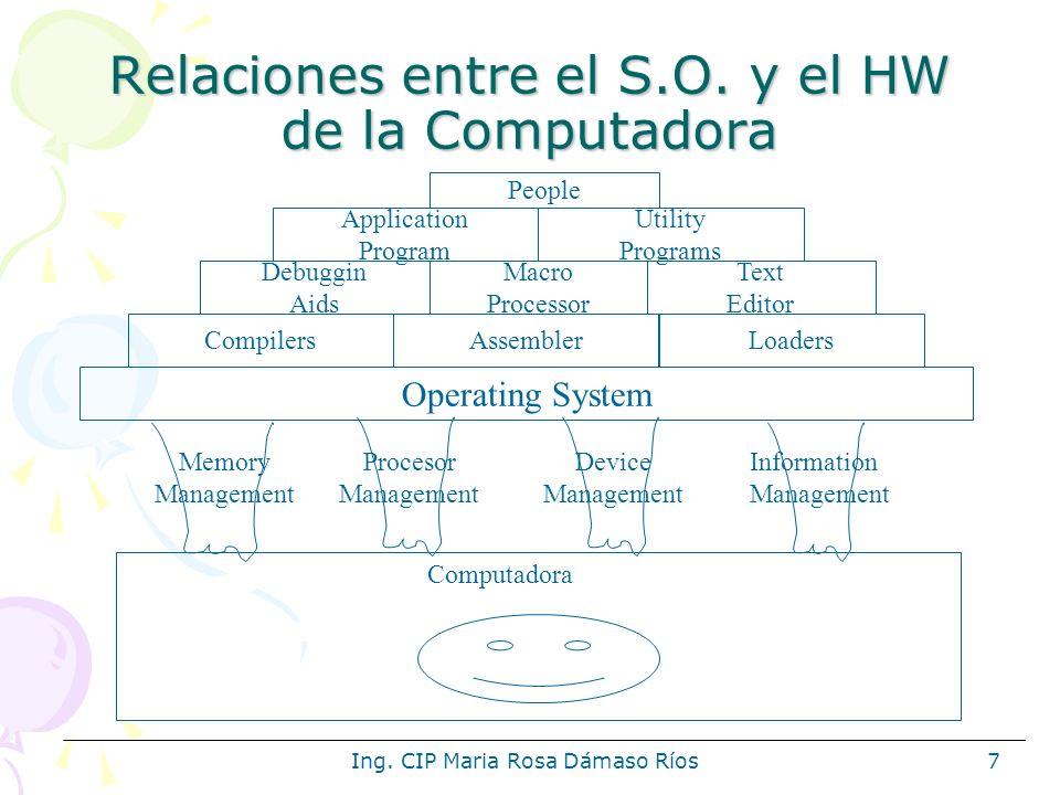 Ing.CIP Maria Rosa Dámaso Ríos18 Ordenes Internas de Uso Frecuente en MS - D.O.S.
