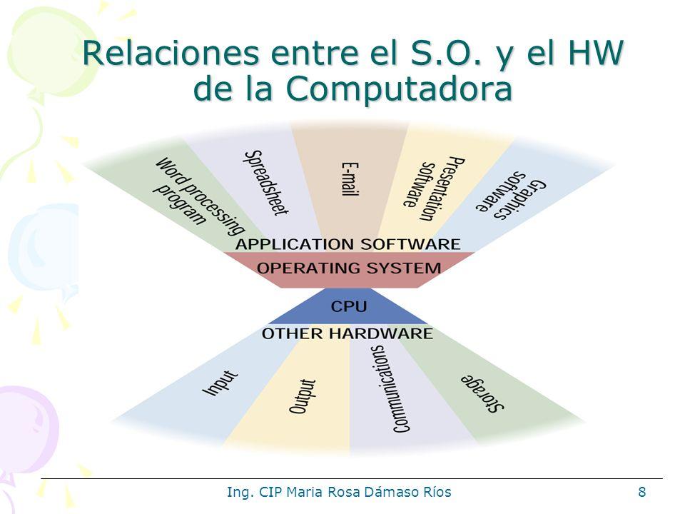 Ing. CIP Maria Rosa Dámaso Ríos8 Relaciones entre el S.O. y el HW de la Computadora