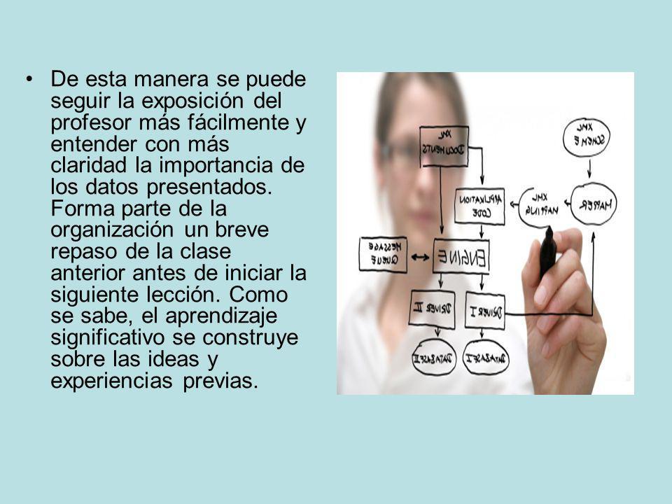 De esta manera se puede seguir la exposición del profesor más fácilmente y entender con más claridad la importancia de los datos presentados. Forma pa