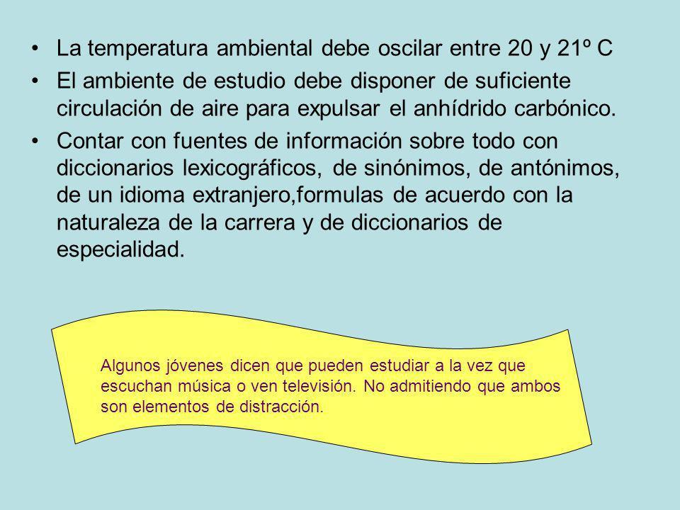 La temperatura ambiental debe oscilar entre 20 y 21º C El ambiente de estudio debe disponer de suficiente circulación de aire para expulsar el anhídri