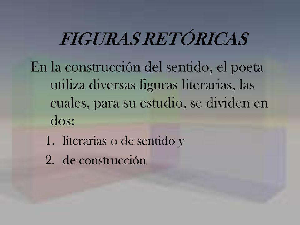 FIGURAS RETÓRICAS En la construcción del sentido, el poeta utiliza diversas figuras literarias, las cuales, para su estudio, se dividen en dos: 1.lite