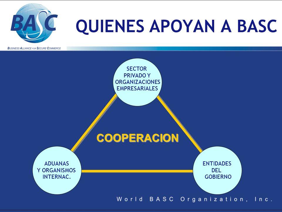QUIENES APOYAN A BASC SECTOR PRIVADO Y ORGANIZACIONES EMPRESARIALES ADUANAS Y ORGANISMOS INTERNAC. ENTIDADES DEL GOBIERNO COOPERACION