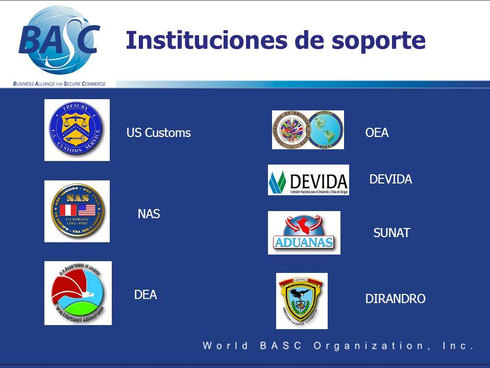 Instituciones de soporte US Customs NAS DEA DEVIDA SUNAT DIRANDRO OEA
