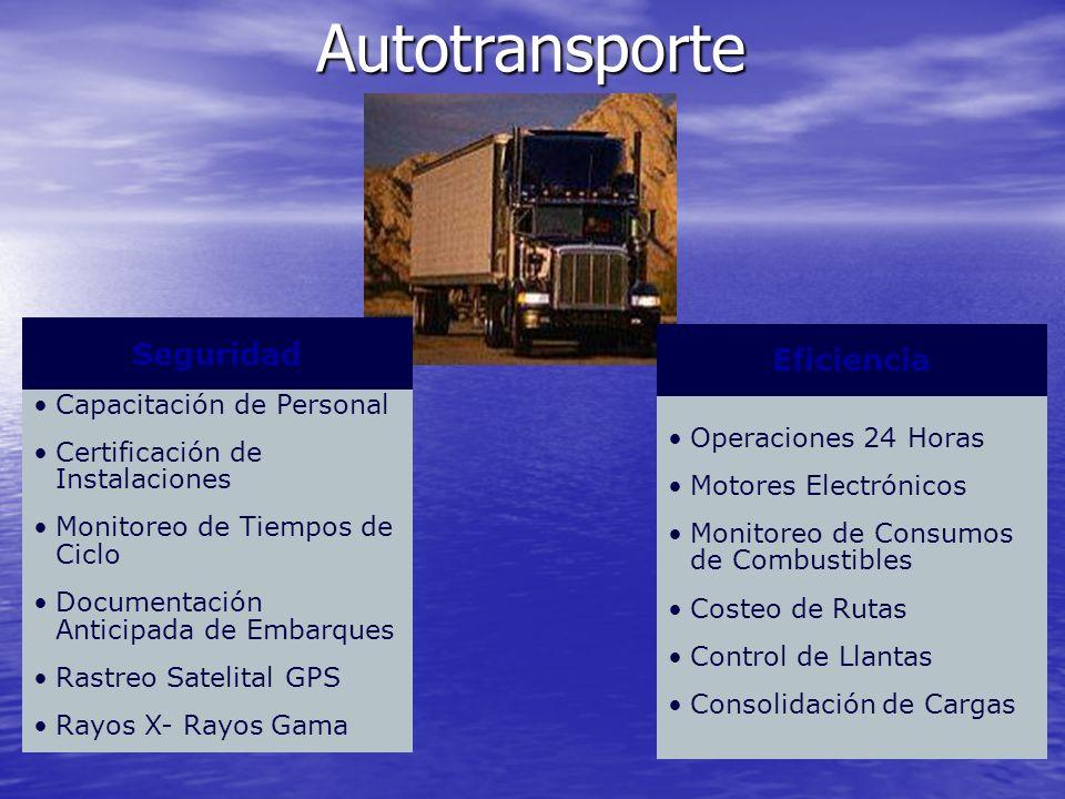 Autotransporte Autotransporte Capacitación de Personal Certificación de Instalaciones Monitoreo de Tiempos de Ciclo Documentación Anticipada de Embarq