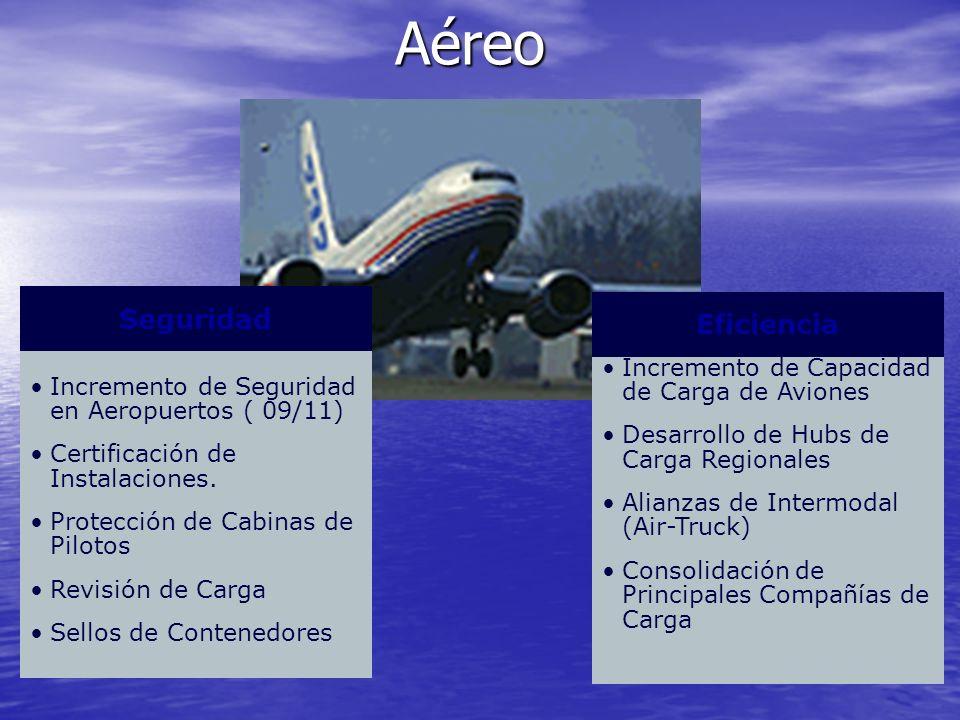 Aéreo Aéreo Incremento de Seguridad en Aeropuertos ( 09/11) Certificación de Instalaciones. Protección de Cabinas de Pilotos Revisión de Carga Sellos